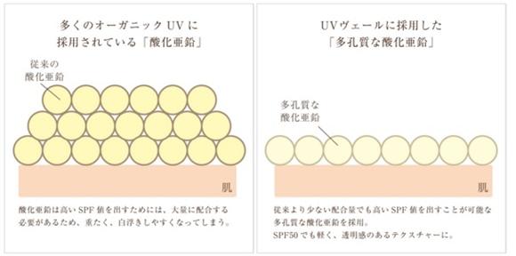 琉白 ルハク 口コミ シークワーサー 評判 (24)